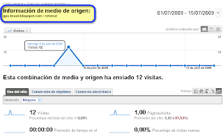 Google Analytics error com more adwords