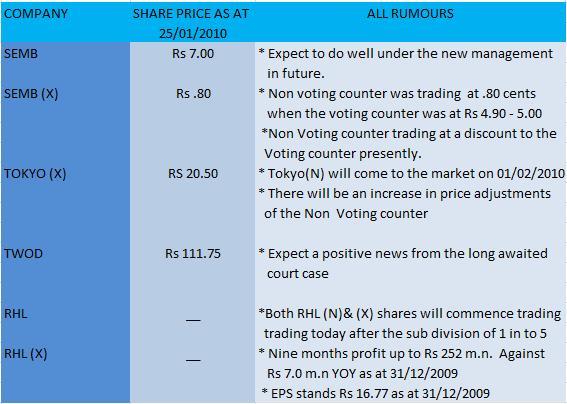 how to buy cse stocks