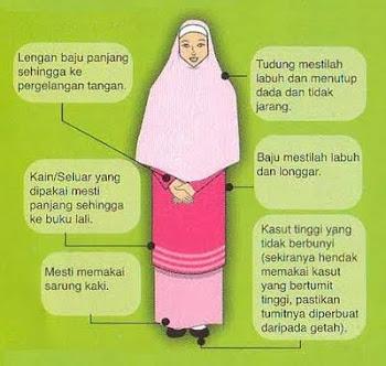 Panduan pakaian Muslimah