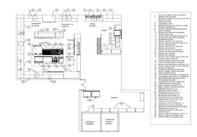 Dise o restaurantes 2009 plano cocina industrial for Planos de cocinas industriales