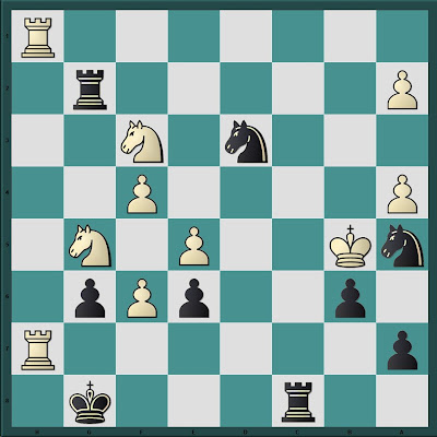 is this a draw  win  or loss for black  how should black proceed