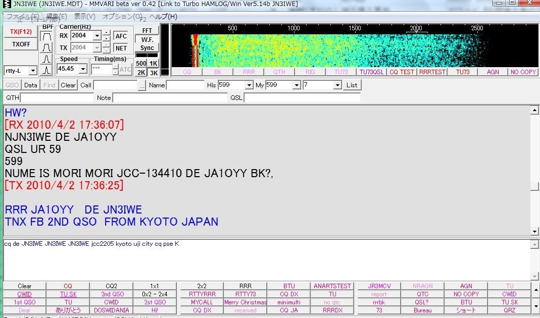 Amatørradiolinks frafortil radioamatører hos Verdens