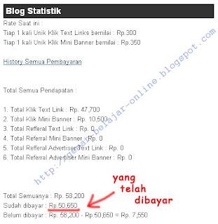 payout KumpulBlogger