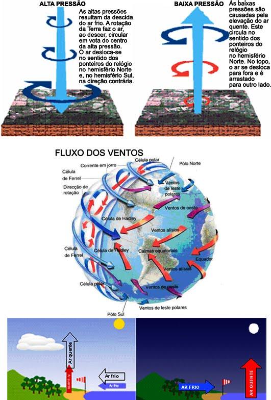 [Imagem: climatologia+desenho.bmp]