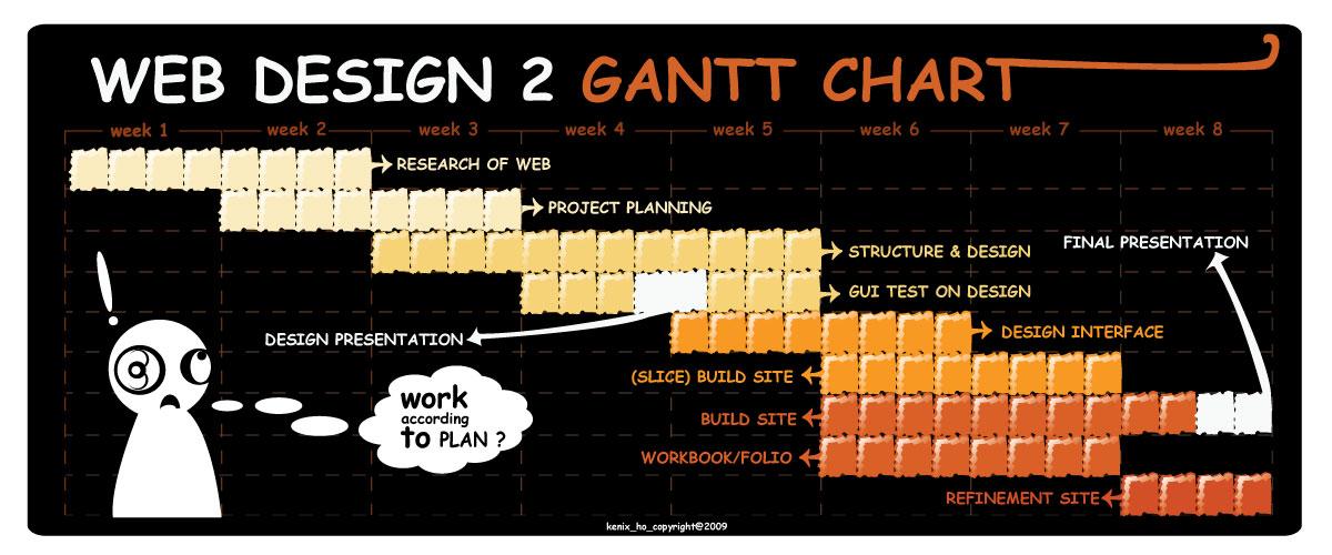 [Gantt-Chart-2.jpg]