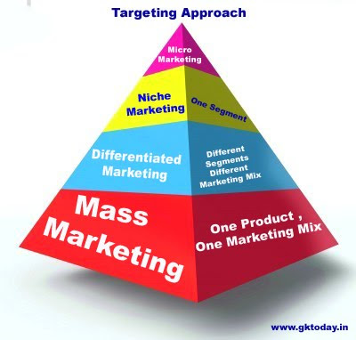 marketing approach Align your marketing and brand strategy with your overarching business objectives and combine hard metrics with creative magic to build a customer-focused brand.