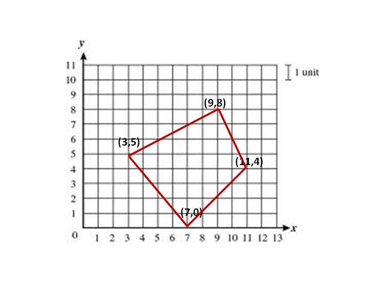 mathcounts notes Mathcounts Strategy Shoestring or Shoelace – Polygons in the Coordinate Plane Worksheet