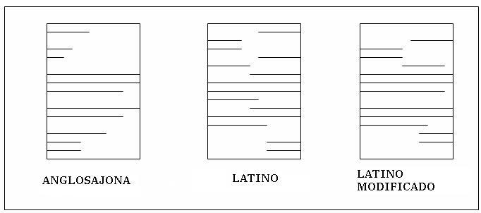 actividades confeccionar dos cartas formales comerciales utilizando ...