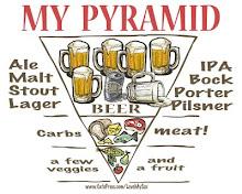 mi piramide alimenticia