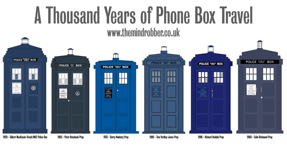 Mike Lynch Cartoons: DOCTOR WHO: History of the Tardis