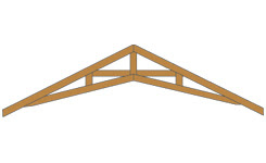Roof Truss Calculator Roof Trusses