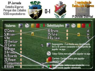 Farense 0-1 Castromarinense