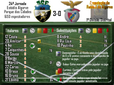 SCF 3-0 Sp. Faro e Benfica