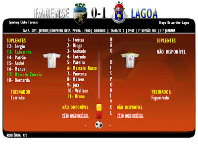 Juvenis  Farense 0-1 Lagoa