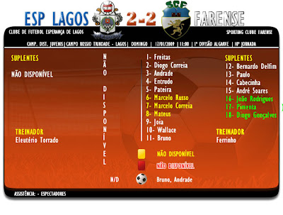 Juvenis | Esp. Lagos 2-2 Farense