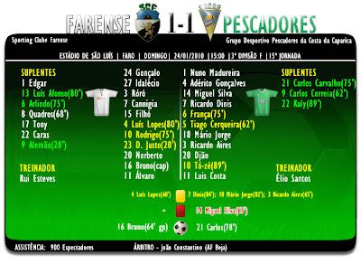 Ficha de jogo  Farense 1-1 pescadores Caparica