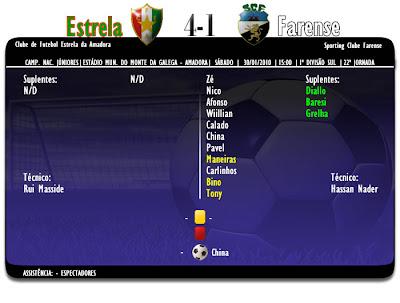 Ficha de jogo  Estrela 4-1 Farense