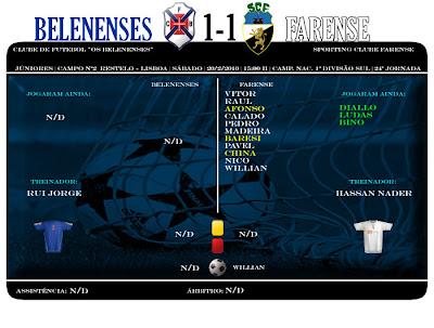Campeonato Nacional de Júniores  Belenenses 1-1 Farense