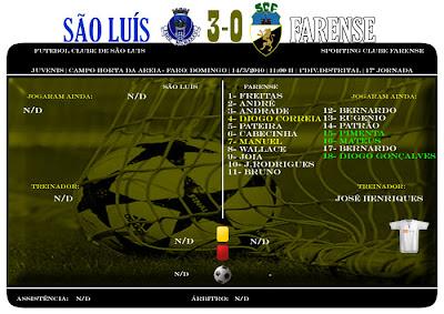 Juvenis  São Luís 3-0 Farense