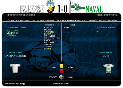 Farense 1-0 Naval