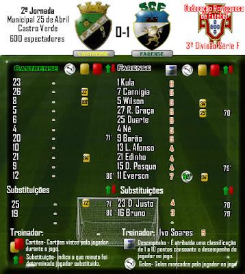 Castrense 0-1 Farense