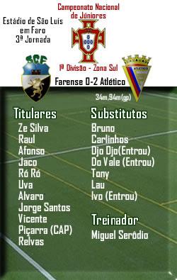 Farense 0-2 Atlético