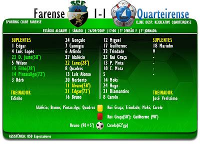 Ficha de jogo  Farense 1-1 Quarteirense