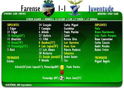 Campeonato Nacional da 3ª Divisõa Série F Farense 1-1 Juventude Évora
