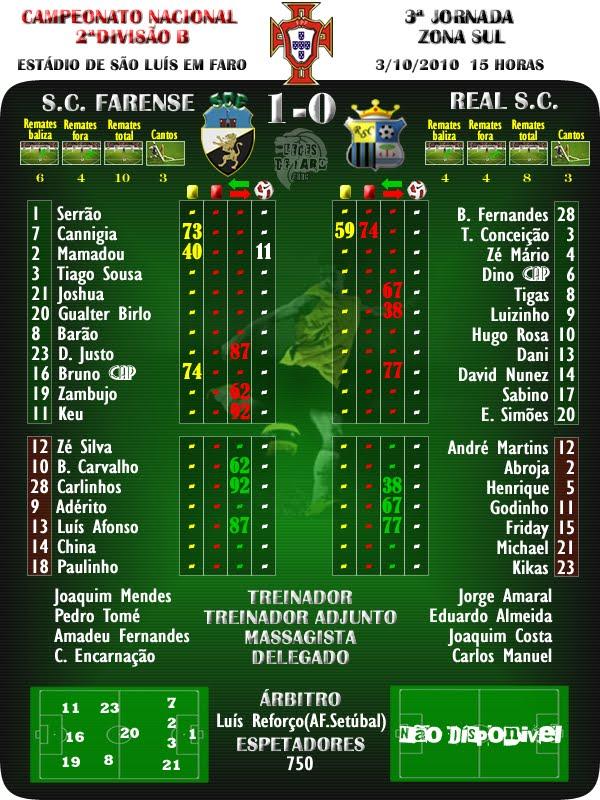 Ficha de Jogo - SC FARENSE 1-0 REAL SC