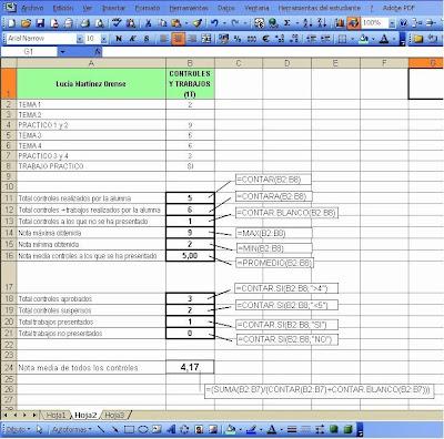 Formulas y funciones de microsoft excel 2010