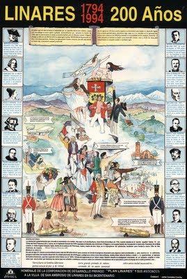 Linares 200 años