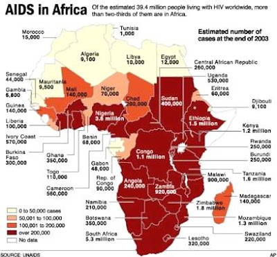 Widespread Death from HIV AIDS