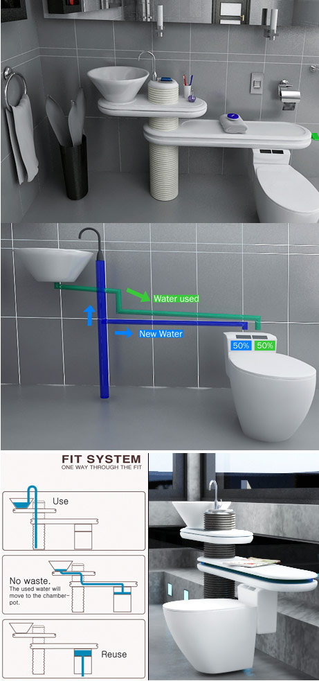 Imagenes De Baños Del Futuro:Future Bathroom Design