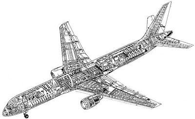 Estructura de un Boeing 737