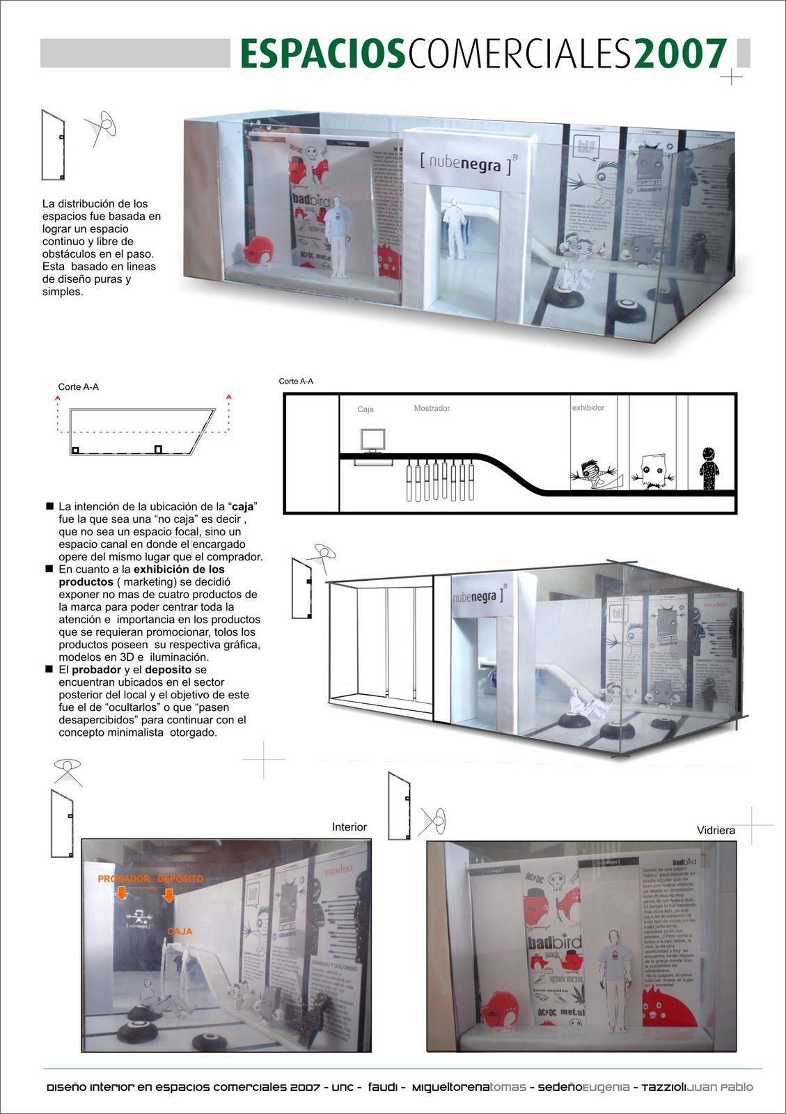 Eu espacios comerciales - Espacios comerciales arquitectura ...