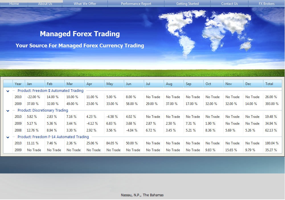 Forex managed account live statements