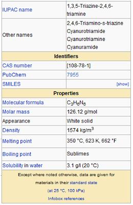 chemical engineering world melamine   what is melamine