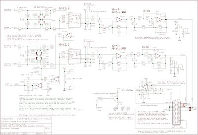 Amplifikatör Modular EEG