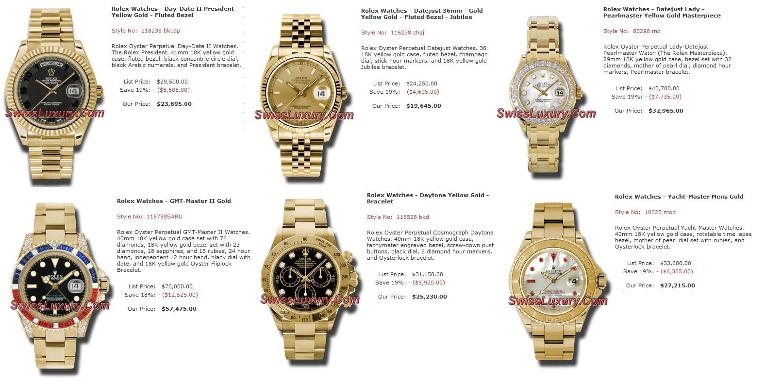 Rolex Prices 2015