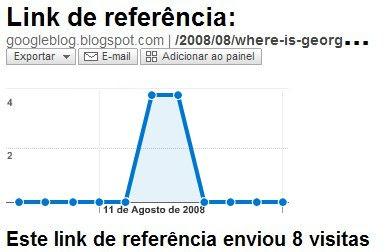 Google Analytics: link de referência