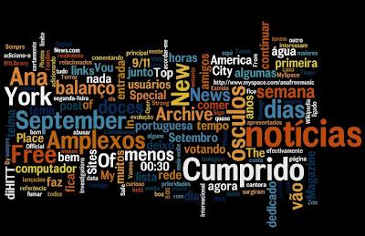 Wordle: Nuvem de Palavras do Blogue Diário