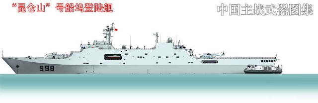 No. Kunlunshan dock landing ship
