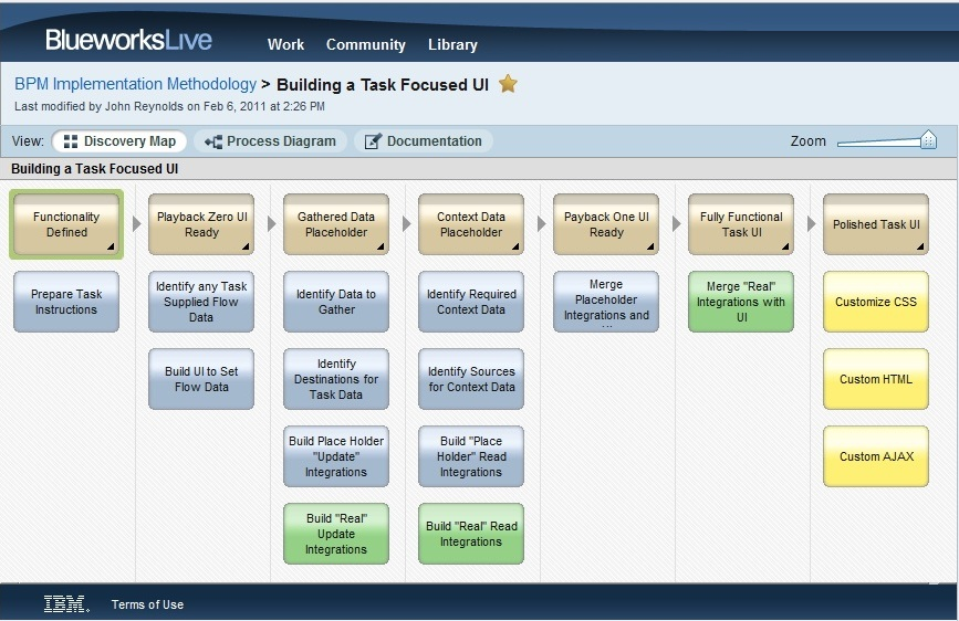 Tips for the Business Process Developer - Building a Task Focused ...