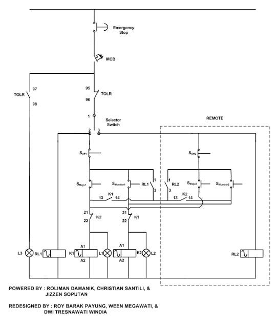 Rangkaian Pembalikan Arah Putaran Motor Induksi 3 (Tiga) Fasa
