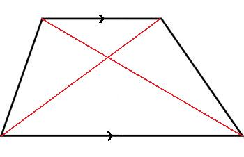 how to find length of trapezium