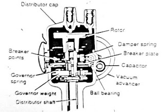 Viewtopic as well Geo Tracker Ignition Switch Wiring Diagram also Jacobs Ignition Wiring Diagram in addition Breaker Point Distributor Wiring Diagram together with Accel Wiring Diagram. on msd distributor wiring diagram
