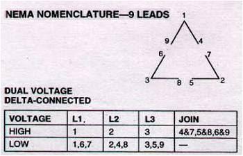 dual voltage delta 9