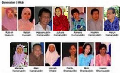 Kamarudin & Hasnah, Zaharah & Khalid, Juriah & Hussein and Shamsuddin & Che' Lijah