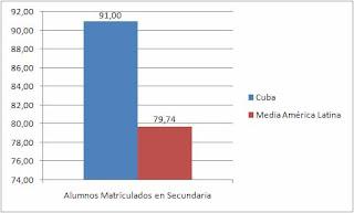 Cuba, superpotencia socioeconomica. 009