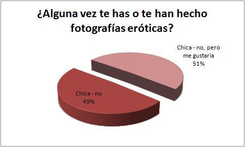 http://3.bp.blogspot.com/_RAoVoupD79I/S4ru8jYg4ZI/AAAAAAAAB1I/W-hj_OZwpAA/s1600/fotograf%C3%ADa-chica-no.jpg
